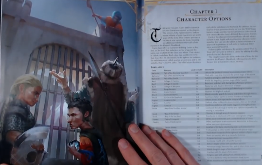 PHOTO OF BEAUTIFUL ART AFTER INTRODUCTION PAGE OF XANATHAR GUIDE TO EVERYTHING: XANATHAR 5e